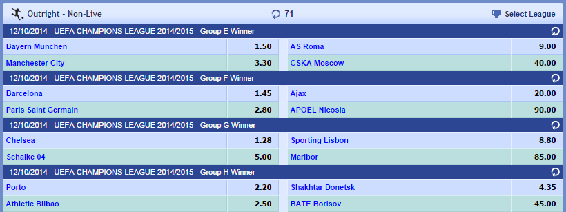 SBOBET Outright UCL 2014/2015