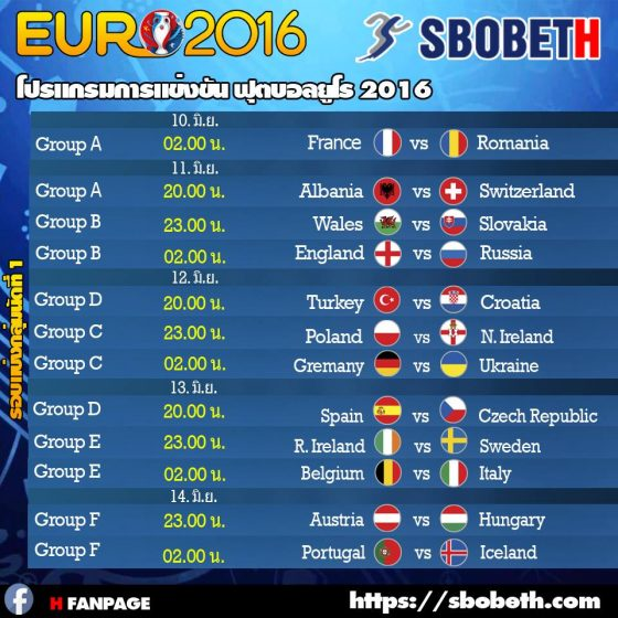 sbobet fixtures euro 2016 group stage round 1